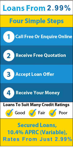 Secured Loans