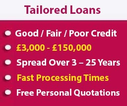 high acceptance loans